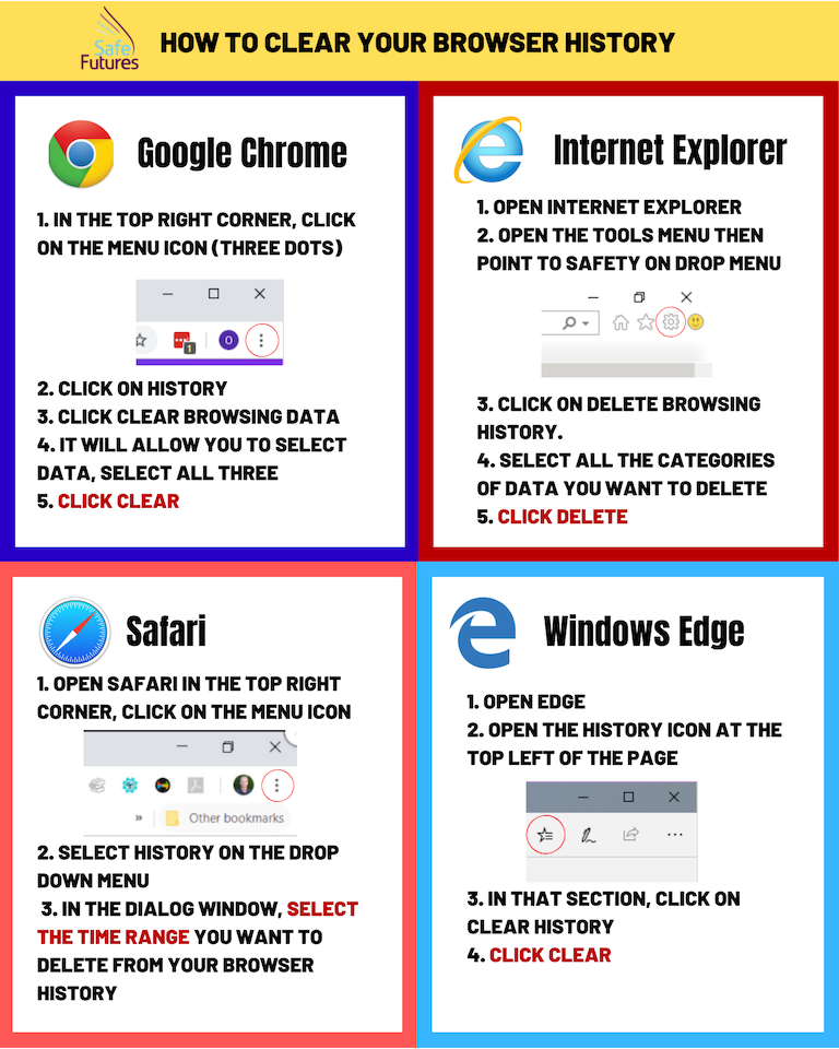 clear browser history info